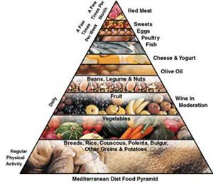 How to Start a Hypoglycemia Diet